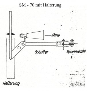 GDR automatic firing device (SM-70) with mounting