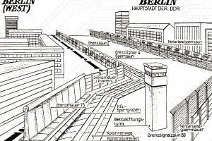 Schema: Die Sperranlagen an der Sektorengrenze in Berlin, 1988